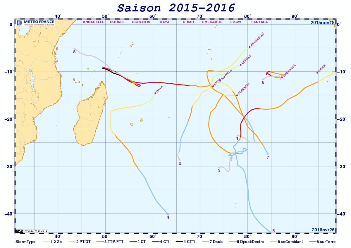 Image trajectoire des système saison 2015-2016
